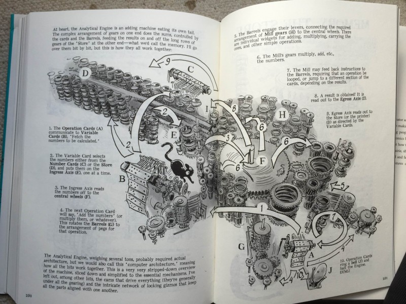 The Analytical Engine In Glorious Technicolour 2D Goggles – Intricate Engine Diagram